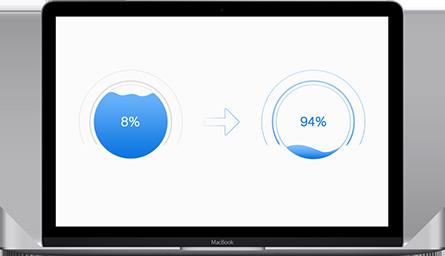 Effacer le cache sur Mac